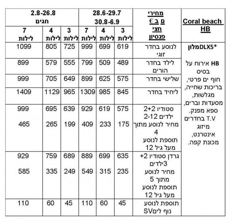 כפרניק 80808022 טיסות מחיפה לפאפוס קפריסין 2019
