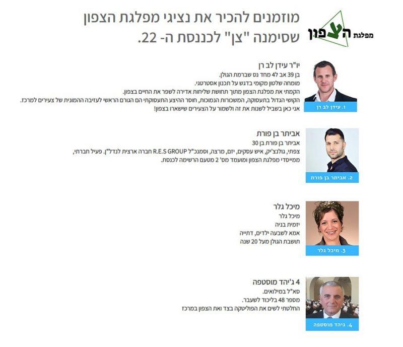 כפרניק 44465578 מפלגת הצפון לכנסת ה-22