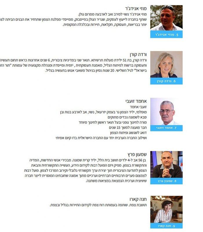 כפרניק 4446557888 מפלגת הצפון לכנסת ה-22