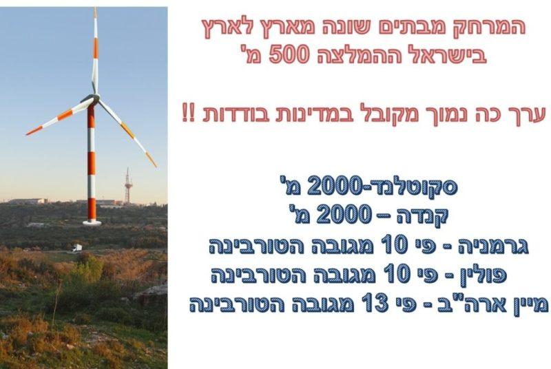 כפרניק turbi3 חזית אזורית נגד טורבינות הרוח