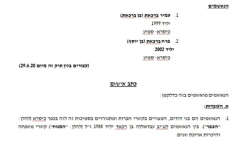 כפרניק 8896655511111111111111111111-scaled כתב אישום על רצח בכסרא