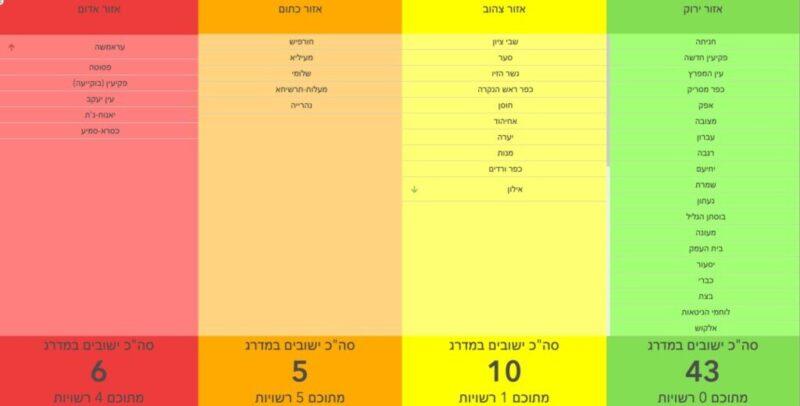 כפרניק WhatsApp-Image-2021-02-09-at-12.19.43-scaled עין יעקב באדום