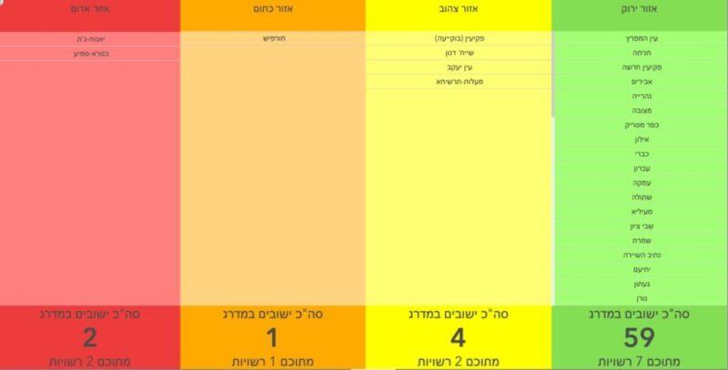 כפרניק WhatsApp-Image-2021-02-22-at-22.53.03-scaled ינוח-ג'ת וכסרא-סמיע עדיין באדום