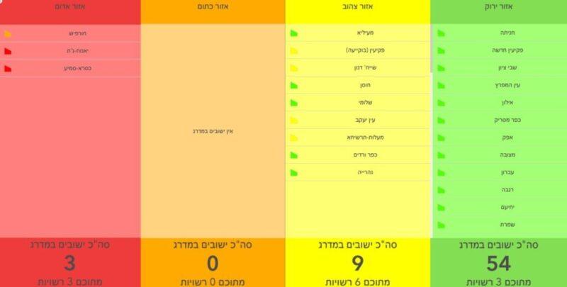 כפרניק WhatsApp-Image-2021-02-22-at-22.53.20-scaled ינוח-ג'ת וכסרא-סמיע עדיין באדום