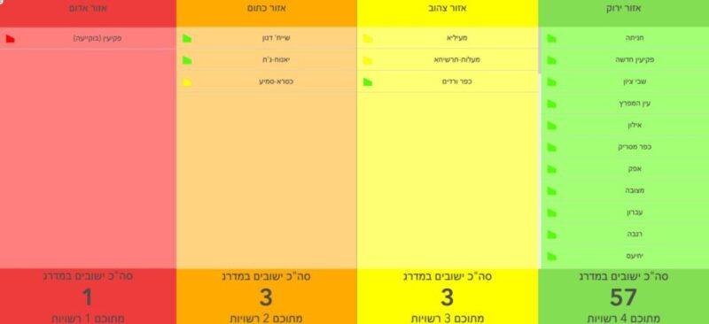 כפרניק WhatsApp-Image-2021-03-21-at-13.28.44-scaled אדום, כתום, צהוב וירוק